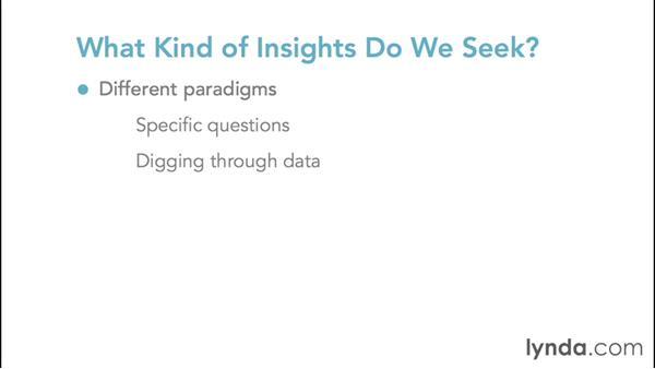 Understanding prescriptive analytics: Foundations of Business Analytics: Prescriptive Analytics