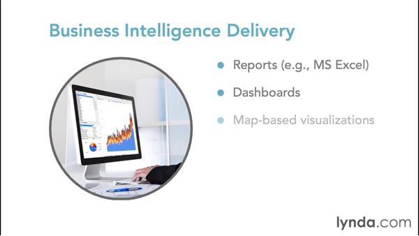 Exploring traditional business intelligence: Foundations of Business Analytics: Prescriptive Analytics