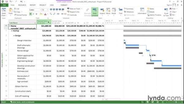 Understanding earned value analysis: Advanced Microsoft Project
