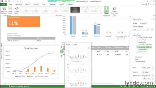 Customizing a chart in a graphical report: Advanced Microsoft Project