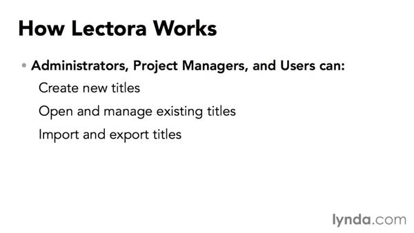 How Lectora Online works: Up and Running with Lectora Online 2.0