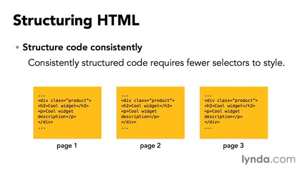 Properly structuring HTML: CSS: Selectors