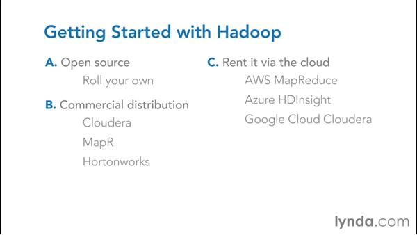 How to get started with Hadoop: NoSQL for SQL Professionals