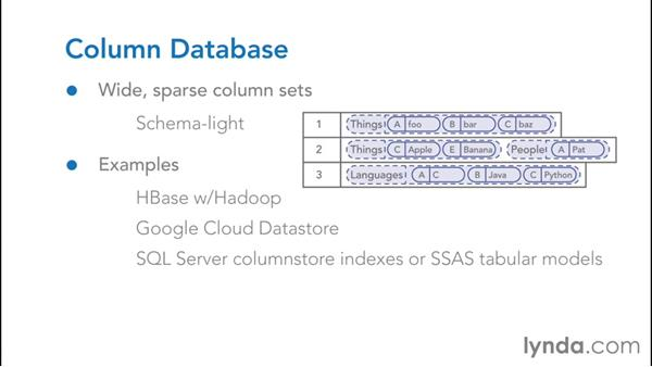 Understanding wide-column stores: NoSQL for SQL Professionals
