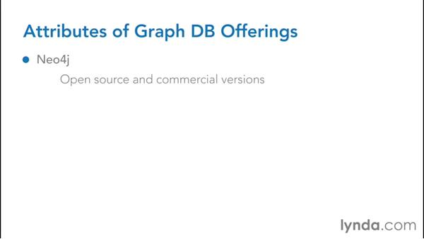 Understanding graph databases: NoSQL for SQL Professionals