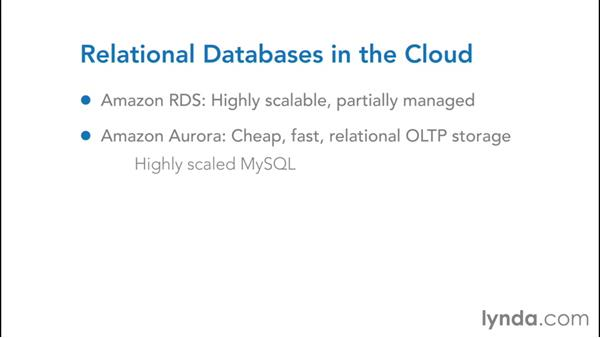 Scaling RDBMS systems in the cloud: NoSQL for SQL Professionals