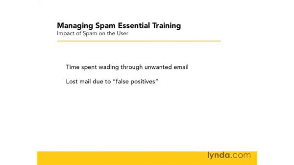 The impact of spam on users: Managing Spam Essential Training
