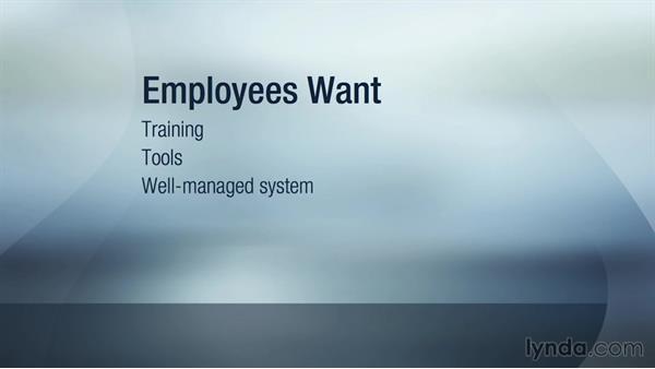 Goals of waiting lines: Operations Management Fundamentals