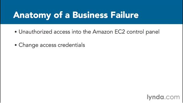 Deciphering the anatomy of a business failure: Cybersecurity with Cloud Computing