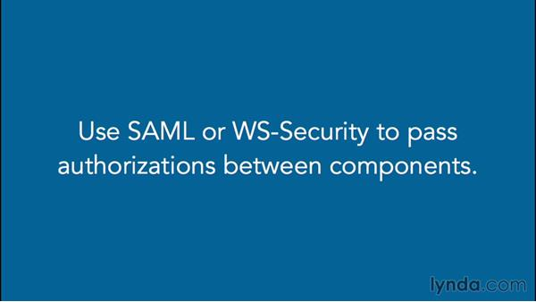 Providing portability and interoperability: Cybersecurity with Cloud Computing
