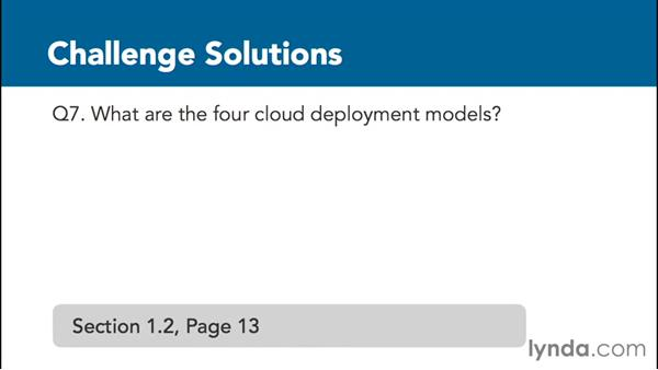 Solution: Cloud security knowledge: Cybersecurity with Cloud Computing