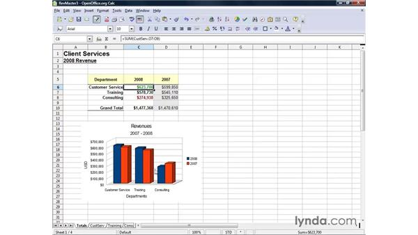 Modifying a chart: OpenOffice.org 2 Calc Getting Started