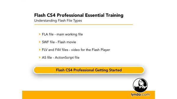 Welcome: Flash CS4 Professional Essential Training