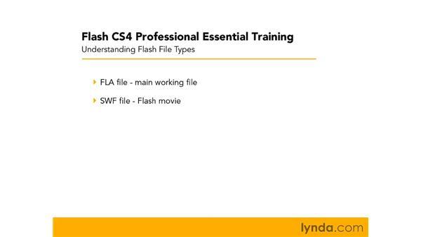 Understanding Flash file types: Flash CS4 Professional Essential Training
