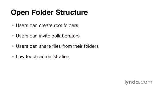 Box folder structure: The essentials: Up and Running with Box Administration