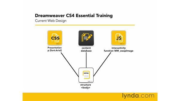 Current web design practices: Dreamweaver CS4 Essential Training