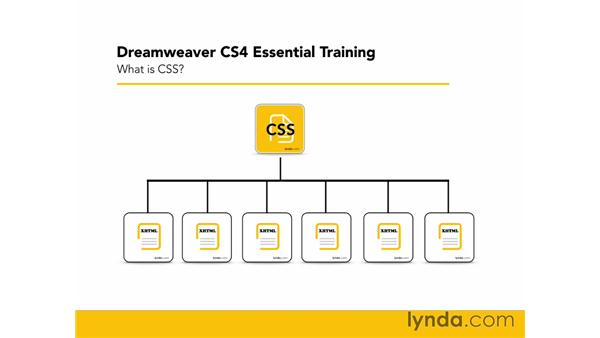 What is CSS?: Dreamweaver CS4 Essential Training
