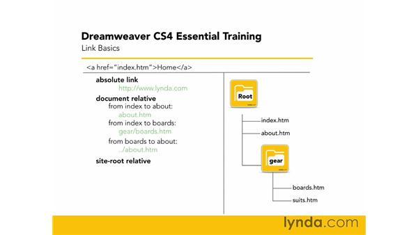Link basics: Dreamweaver CS4 Essential Training