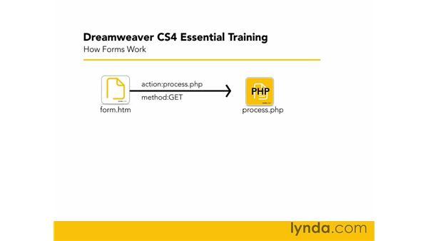 How forms work: Dreamweaver CS4 Essential Training
