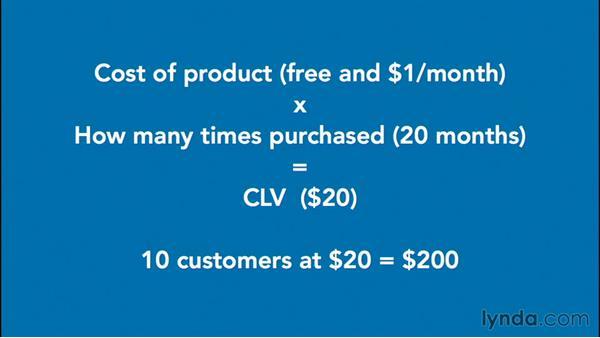 CLV - Customer Lifetime Value: LinkedIn Advertising Fundamentals