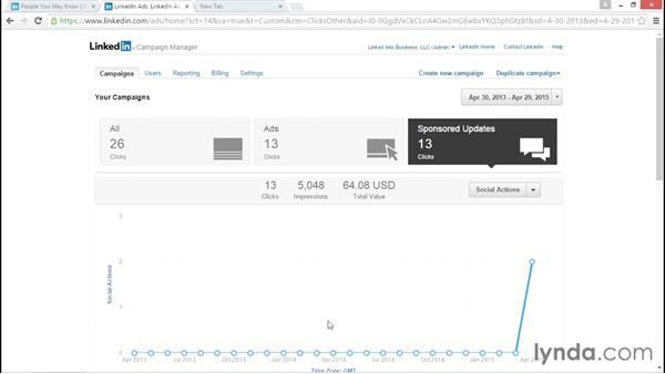 Utilizing metrics: LinkedIn Advertising Fundamentals