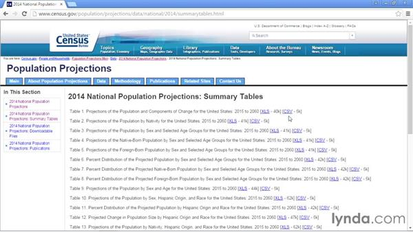 Census Bureau population projections: Up and Running with Public Data Sets