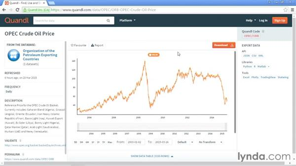 Quandl: Up and Running with Public Data Sets