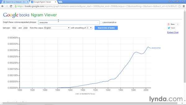 Google Ngram Viewer: Up and Running with Public Data Sets