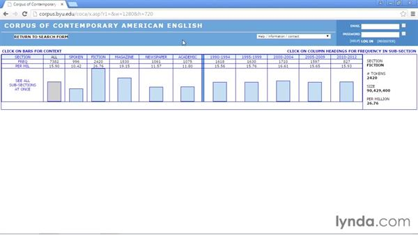 Corpus of Contemporary American English: Up and Running with Public Data Sets