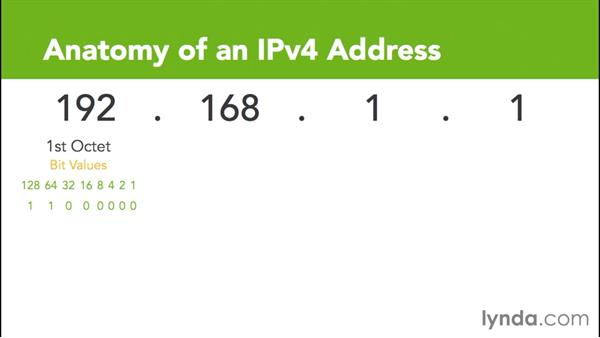 Anatomy of an IP address: Cisco Certified Entry Networking Technician Essential Training