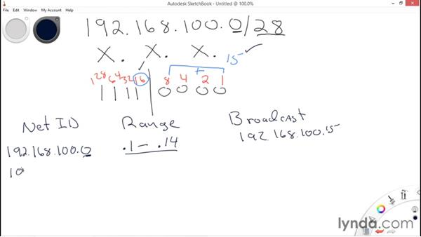 Understanding the diagram to subnet: Cisco Certified Entry Networking Technician Essential Training