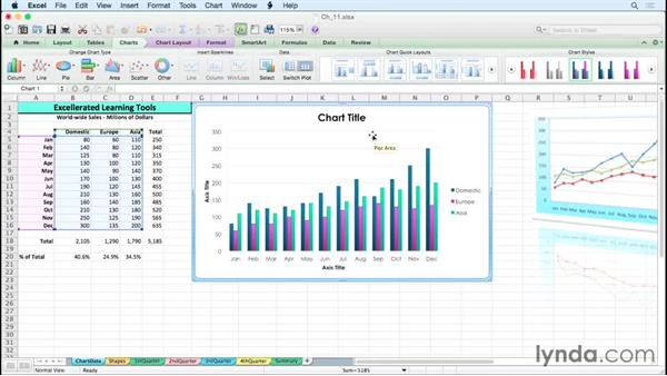 Creating chart titles from cell content ccuart Image collections
