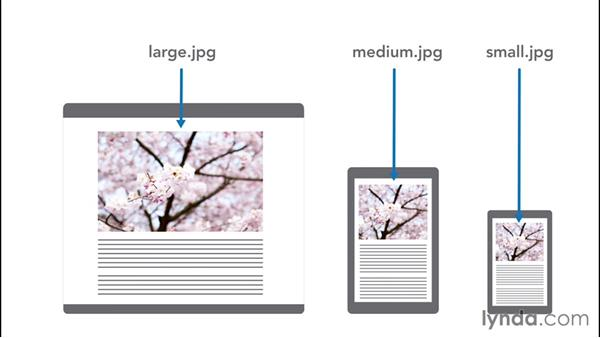 How responsive images work: Responsive Images