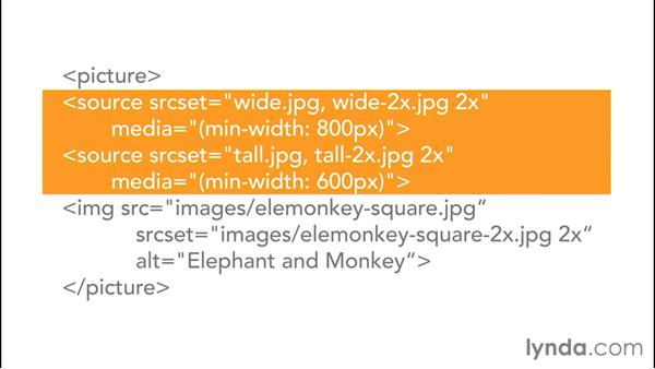 Introducing the <picture> element: Responsive Images