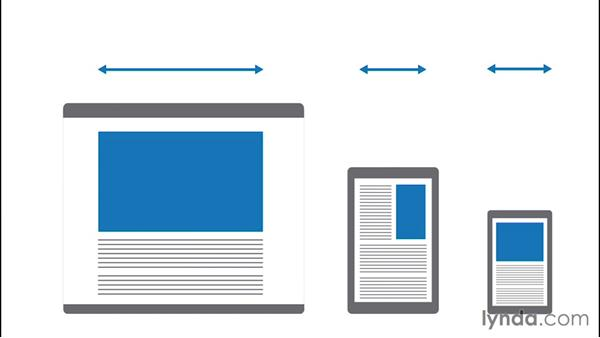 Identifying breakpoints and layout changes for your images: Responsive Images