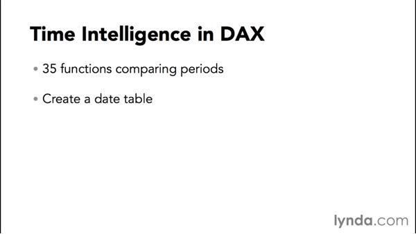 Understanding time intelligence: Excel Power Pivot DAX in Depth