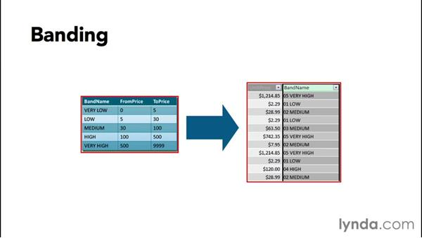 Implementing banding: Excel Power Pivot DAX in Depth