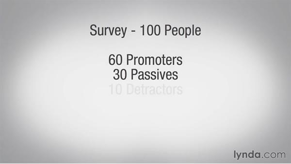 Exploring survey types: Using Customer Surveys to Improve Service