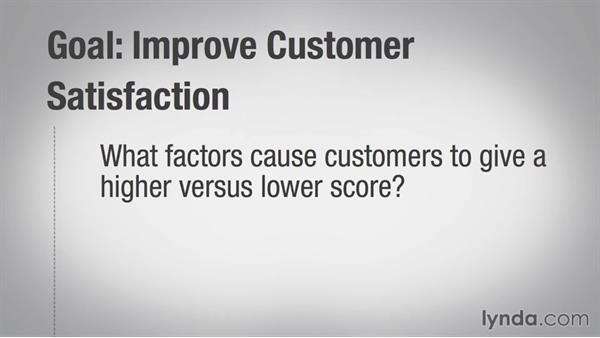 Using analysis to gain insight: Using Customer Surveys to Improve Service