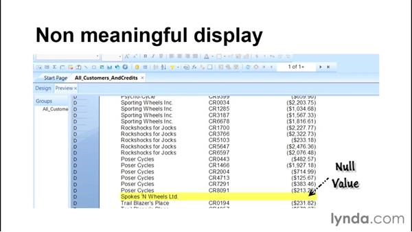 Change the value displayed when it is null: Crystal Reports 2013: Linking, Nulls, and Letter Writing