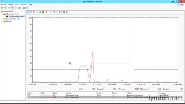 Using Performance Monitor: SQL Server 2014 Essential Training