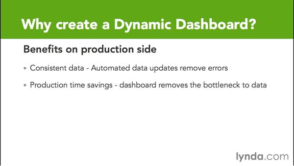 Why would you want to create a dynamic dashboard?: Creating Interactive Dashboards in Excel 2013