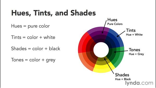 Color As An Element Of Design : Design elements color