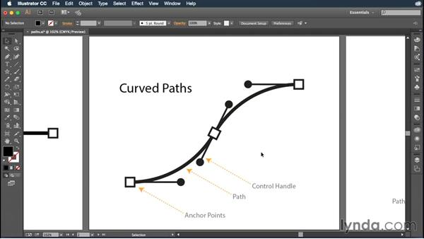 Understanding vector paths: Illustrator CC Essential Training (2015)