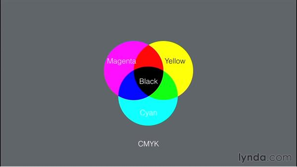 Understanding CMYK vs. RGB color: Illustrator CC Essential Training (2015)