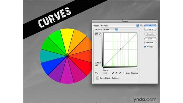 Demystifying curves: Photoshop CS4 for Photographers