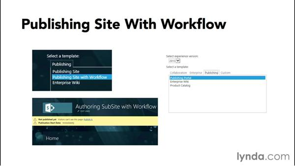Understanding the terminology: Publishing Sites with SharePoint 2013