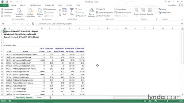 Performing sensitivity analysis: Solving Optimization and Scheduling Problems in Excel