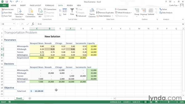 Showing and hiding scenarios: Solving Optimization and Scheduling Problems in Excel