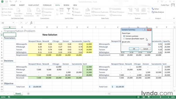 Creating a scenario summary worksheet: Solving Optimization and Scheduling Problems in Excel